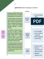 Cuadro sinóptico criterios de diagnóstico