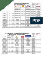 Loesche List of Lubricants 03 2015_en
