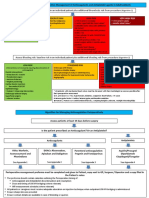 Algorithm-for-Perioperative-Management-of-Anticoagulation1