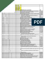 D540 D640 maintenance schedule
