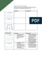 CELTA Online Orientation Task 7 - Classroom Layout