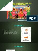 Letras consonánticas del quechua central