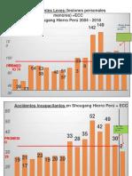 graficos de reporte.pdf