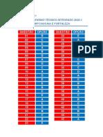 Gabarito - Ensino Técnico Integrado 2020-1.pdf