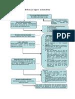 Materia de apoyo  Introduccion al Derecho JERARQUIA DE LAS NORMAS (1)