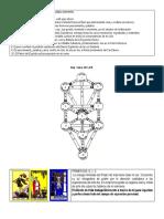 MEDITACIONES TAROT 10
