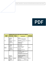 CRONOGRAMA COMITES 2015.xls