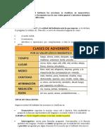 CLASE, ACTIVIDAD Y EJERCICIOS. MODALIDAD SEGUN LA ACTITUD DEL HABLANTE.docx