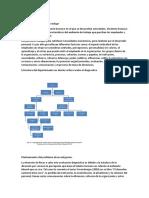 clima-organizacional-pdf