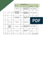 formato - MATRIZ DE REQUISITOS LEGALES - DAVID GUILLERMO CAMARGO ROJAS.xlsx
