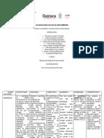 Cuadro Comparativo-teorias de Aprendizaje