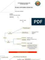 TAREA 2 ACTO JURIDICO-CLASIFICACION -MEDIOS IMPUGNATORIOS - copia (2) - copia