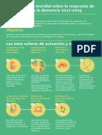 oms-demencia-infografia-2-2017