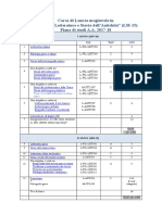 Microsoft Word - P.S. FILOLOGIA a.a. 2017-18.Doc