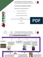 LINEA DEL TIEMPO. ANTECEDENTES HISTORICOS DE LA PRODUCCION