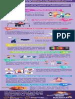 Infografía recomendaciones simulacro vital