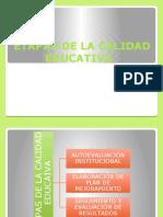 ETAPAS DE LA CALIDAD EDUCATIVA