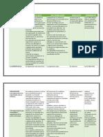 Lectura Norma ISO 220002018 Similitudes y diferencias