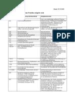 praktikuminlandpostenliste-data.pdf