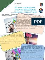 FICHA RESUMEN DEL PENSAMIENTO, IMAGINACIÓN Y CREATIVIDAD.docx