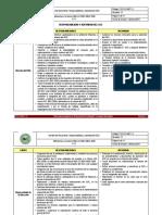 ITVG-CA-MC-1-2 Responsabilidad y Autoridad del SGC