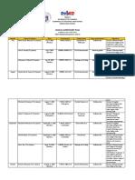 Annual Supervisory Plan 2018-2019 first sem