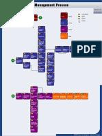 Generic_Project_Management_Methodology4