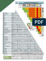chemical_compatibility_chart.pdf