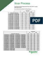 Altivar Process DPF-PF_IE03draft.pdf-customer-inquiry