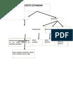 DrawinA-Mapa-Conceptual-Costo-Estandar.docx