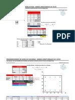 Interpretación de resultados CSI Sap2000 y ETABS