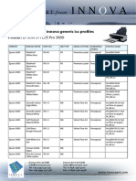 Profile_settings_Epson_3800-1
