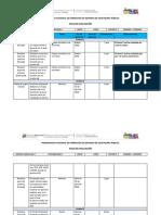 Contabilidad II Plan Evaluacion Uniencasa