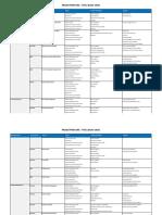 6 - ITTO Spreadsheet (6th Edition).xlsx