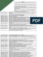Copia de Listado NTC