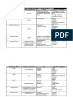 CUADRO DE ADITIVOS .pdf