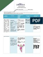 planeamiento-partes-cuerpo.pdf
