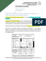 Material de lectura para los temas de 3.3.3 y 3.3.4  Diagrama Hombre-Máquina y diagrama de Cuadrillas