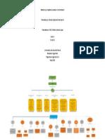 Factores que impactan los costos en la cimentacion.pptx