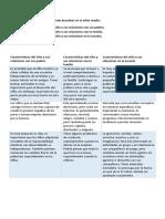 PSICOLOGIA DEL DESAROLLO I TAREA 9