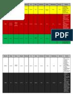Tabela 5 elementos e zang fu.pdf