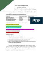 Actividad 3 TALLER COSTOS ESTÁNDAR COSTOS INDIRECTOS DE FABRICACIÓN.docx