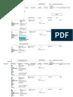 Carro de compras - Sodimac.com.pdf