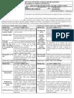 7° GUIA 5 ASPECTOS ERGONOMICOS INFORMATICA.pdf