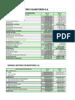 Analisis Financiero General Motors Colmotores S.A..xls