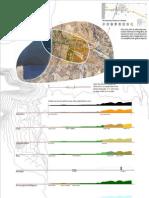 Análisis territorial La Serena