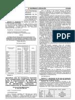 3 Resolución Ministerial.pdf
