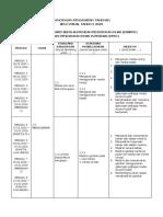RPT SV TH2 pdf