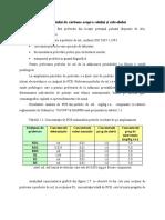 Impactul depozitului de carbune asupra solului si subsolului.docx