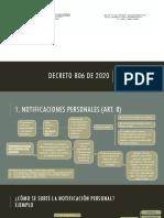 Flujogramas Nuevos Términos Procesales Decreto 806 de 2020